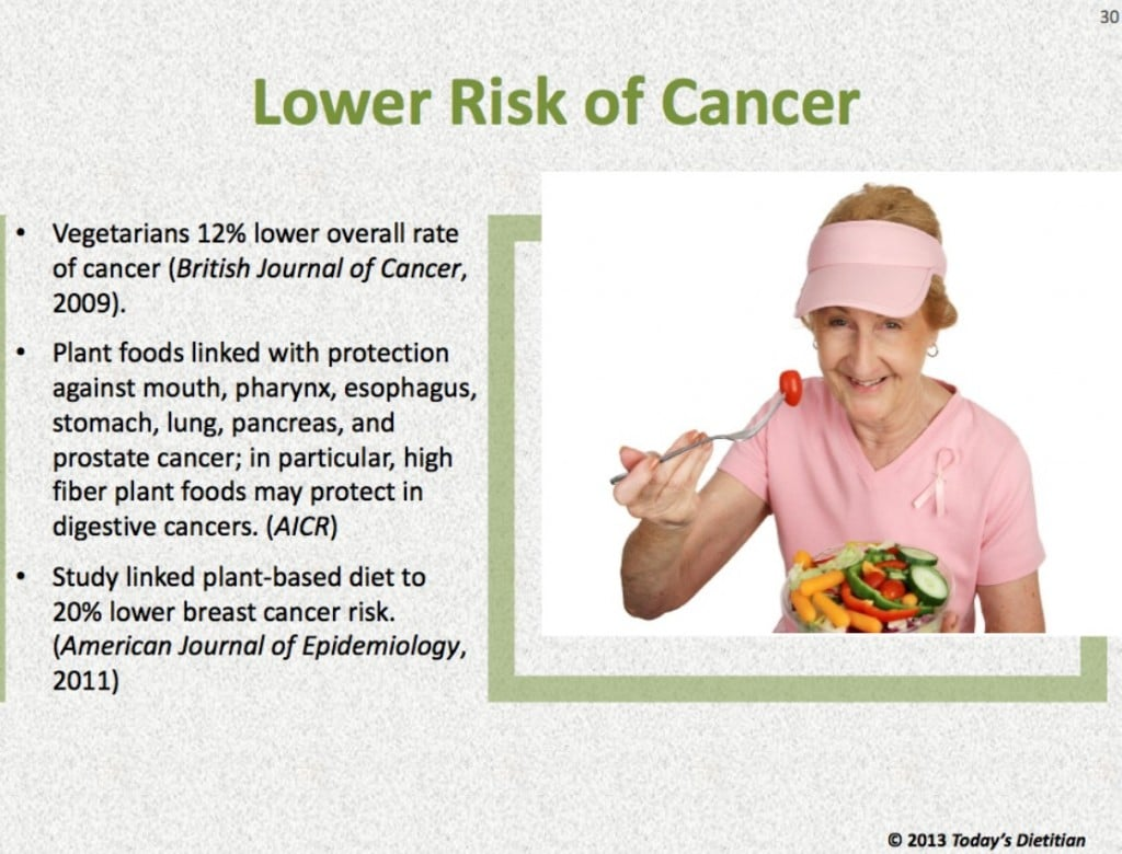 Lower risk of cancer on plant-based diet