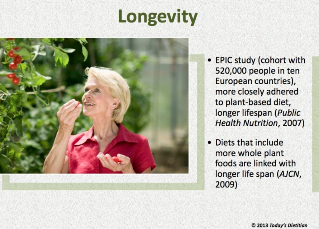 Higher longevity on plant-based diet